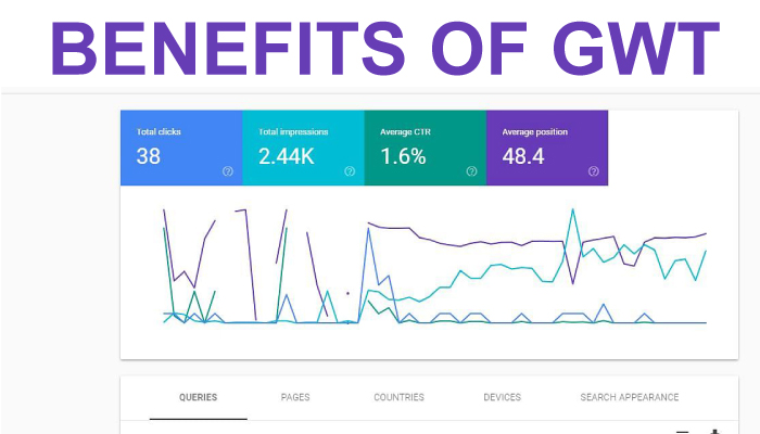 Benefits Of GWT