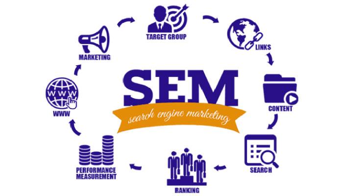 Searching engine marketing (SEM)