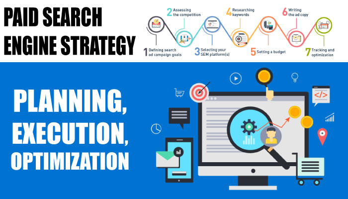 paid search engine strategy Planning Execution Optimization