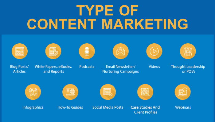 types content marketing